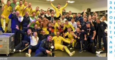 Україна на Євро-2020: в якому кошику може виявитися наша збірна. Наші найсильніші репост.